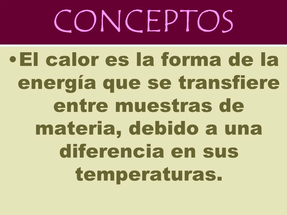CONCEPTOS El calor es la forma de la energía que se transfiere entre muestras de materia, debido a una diferencia en sus temperaturas.