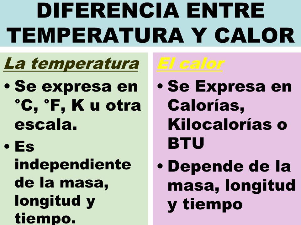 DIFERENCIA ENTRE TEMPERATURA Y CALOR La temperatura Se expresa en °C, °F, K u otra escala. Es independiente de la masa, longitud y tiempo. El calor Se
