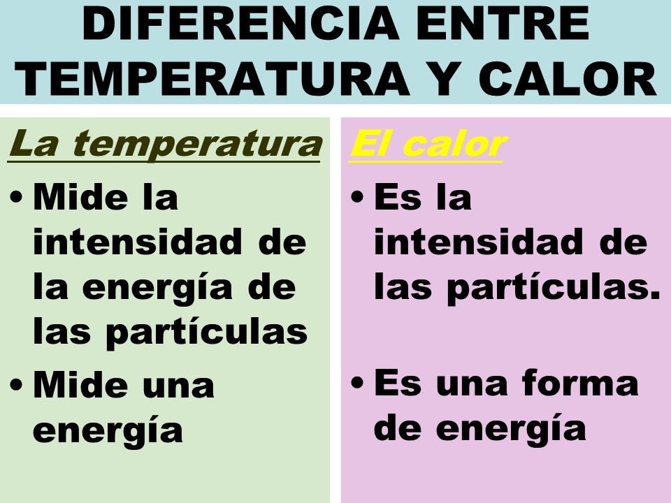 DIFERENCIA ENTRE TEMPERATURA Y CALOR La temperatura Mide la intensidad de la energía de las partículas Mide una energía El calor Es la intensidad de l