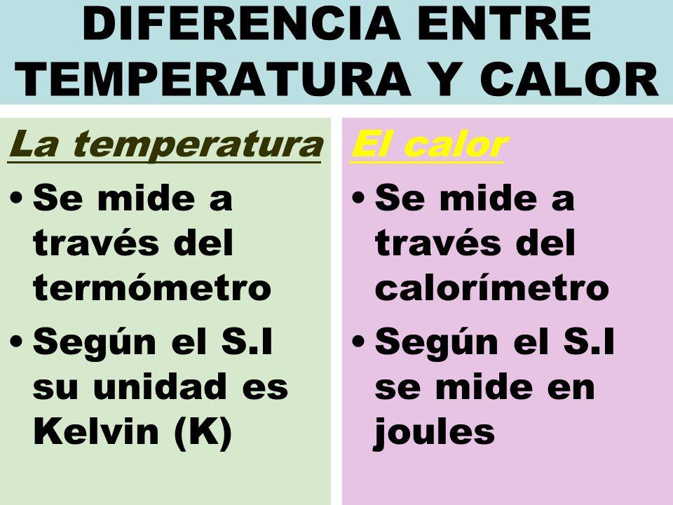 DIFERENCIA ENTRE TEMPERATURA Y CALOR La temperatura Se mide a través del termómetro Según el S.I su unidad es Kelvin (K) El calor Se mide a través del calorímetro Según el S.I se mide en joules