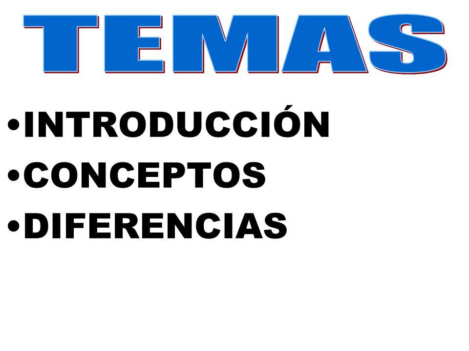 ESCALAS TERMOMÉTRICAS CONVERSIONES ENTRE ESCALAS DE TEMPERATURAS