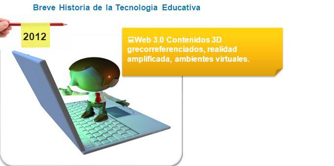 Acotaciones Web 3.0 Contenidos 3D grecorreferenciados, realidad amplificada, ambientes virtuales. Breve Historia de la Tecnología Educativa 2012