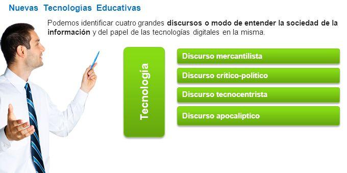 Misión, actividad y estructura Nombre del curso Curso de Bienvenida Dirección Financiera & GAIM PANTALLA PRINCIPAL SecciónClave: NE07C015 No. Gráfico