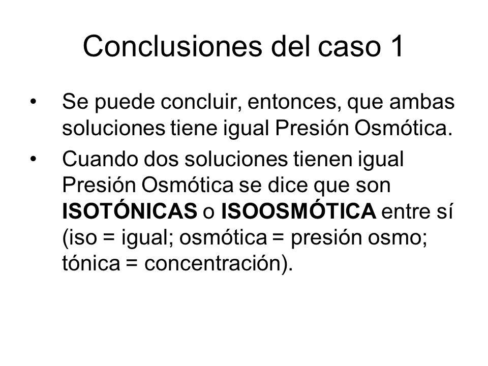 Conclusiones del caso 1 Se puede concluir, entonces, que ambas soluciones tiene igual Presión Osmótica.