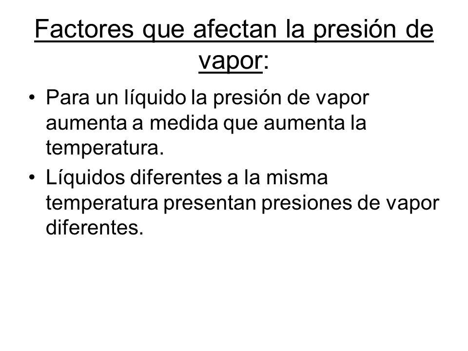 Factores que afectan la presión de vapor: Para un líquido la presión de vapor aumenta a medida que aumenta la temperatura.