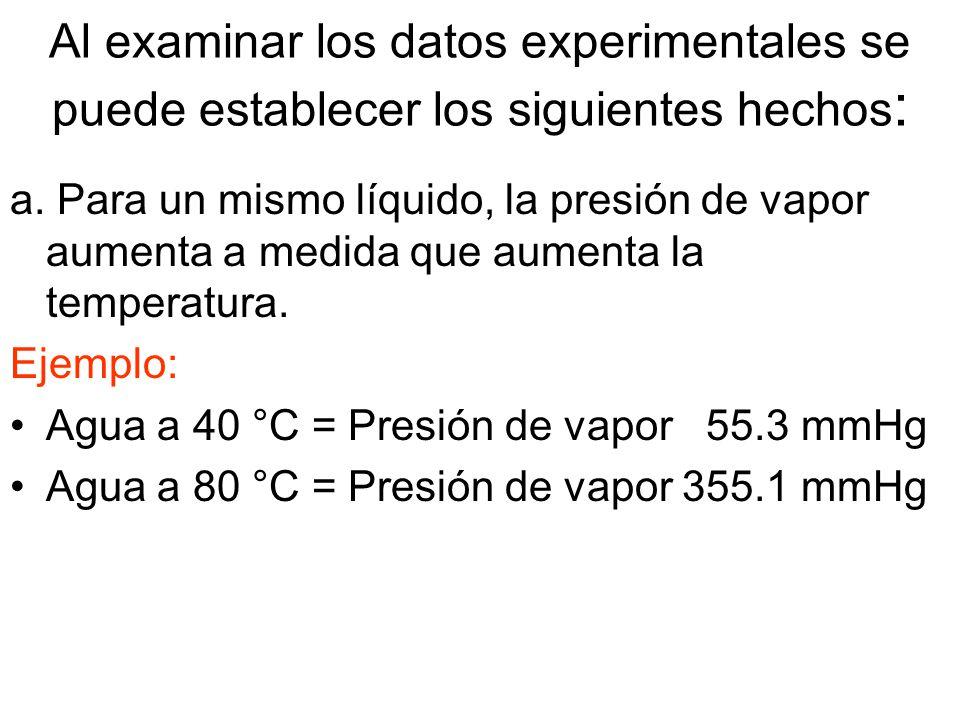 Al examinar los datos experimentales se puede establecer los siguientes hechos : a.