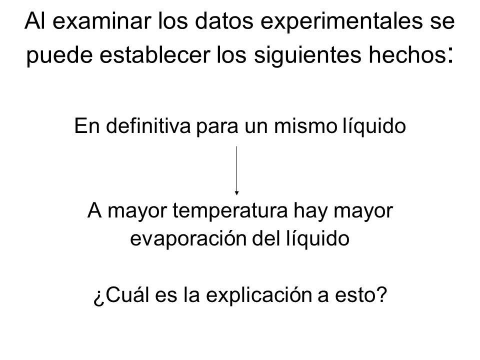 Al examinar los datos experimentales se puede establecer los siguientes hechos : En definitiva para un mismo líquido A mayor temperatura hay mayor evaporación del líquido ¿Cuál es la explicación a esto?