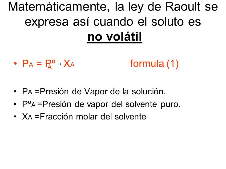 Matemáticamente, la ley de Raoult se expresa así cuando el soluto es no volátil P A = Pº X A formula (1) P A =Presión de Vapor de la solución.
