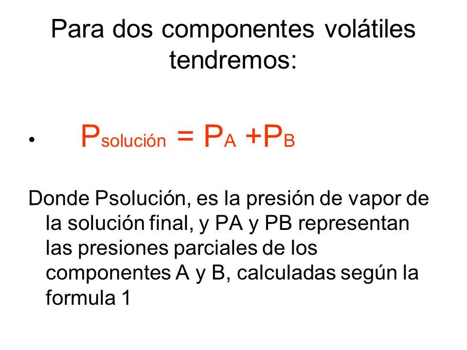 Para dos componentes volátiles tendremos: P solución = P A +P B Donde Psolución, es la presión de vapor de la solución final, y PA y PB representan las presiones parciales de los componentes A y B, calculadas según la formula 1