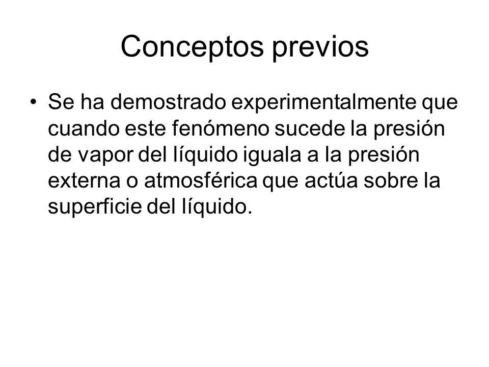 Conceptos previos Se ha demostrado experimentalmente que cuando este fenómeno sucede la presión de vapor del líquido iguala a la presión externa o atmosférica que actúa sobre la superficie del líquido.