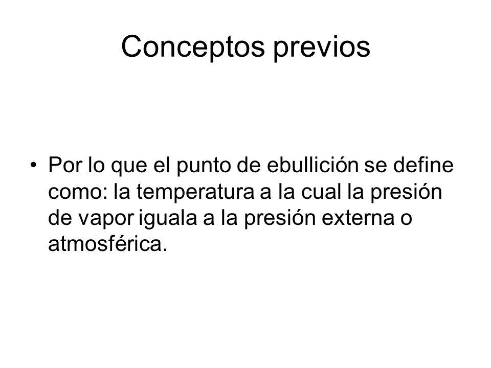 Conceptos previos Por lo que el punto de ebullición se define como: la temperatura a la cual la presión de vapor iguala a la presión externa o atmosférica.