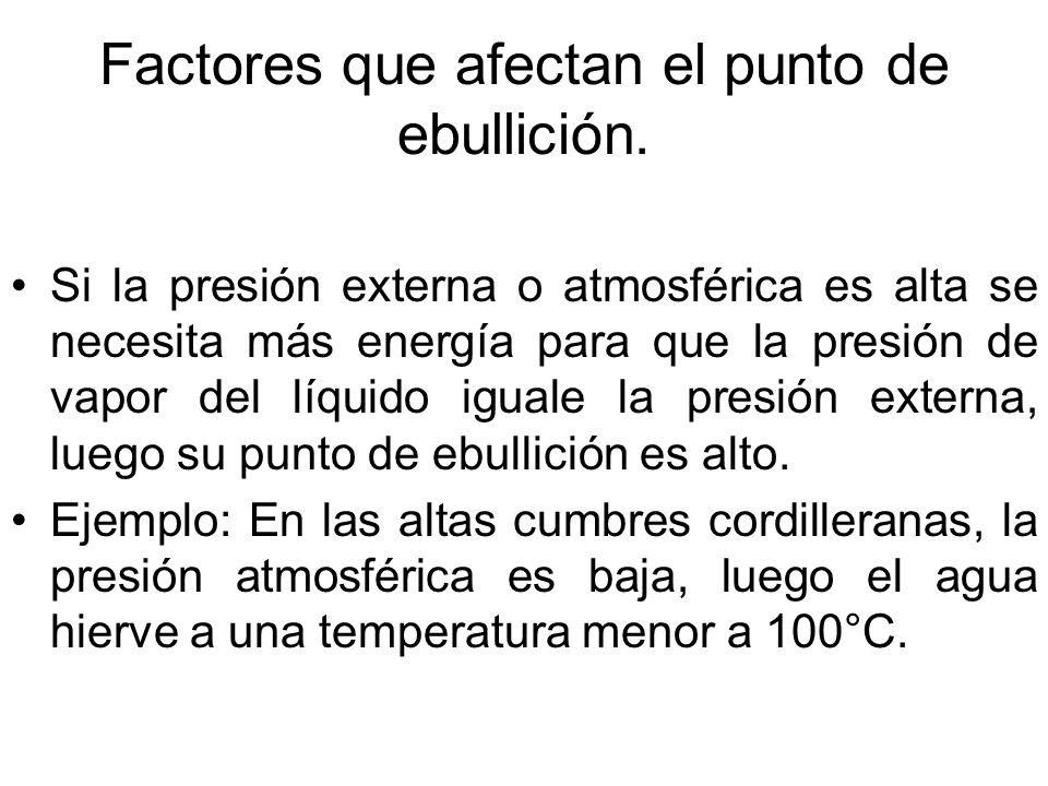 Factores que afectan el punto de ebullición.