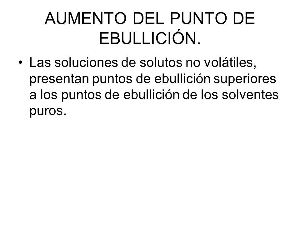 AUMENTO DEL PUNTO DE EBULLICIÓN.