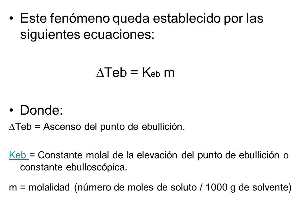 Este fenómeno queda establecido por las siguientes ecuaciones: Teb = K eb m Donde: Teb = Ascenso del punto de ebullición.