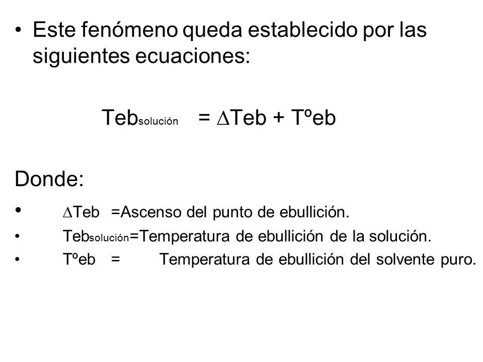 Este fenómeno queda establecido por las siguientes ecuaciones: Teb solución = Teb + Tºeb Donde: Teb =Ascenso del punto de ebullición.