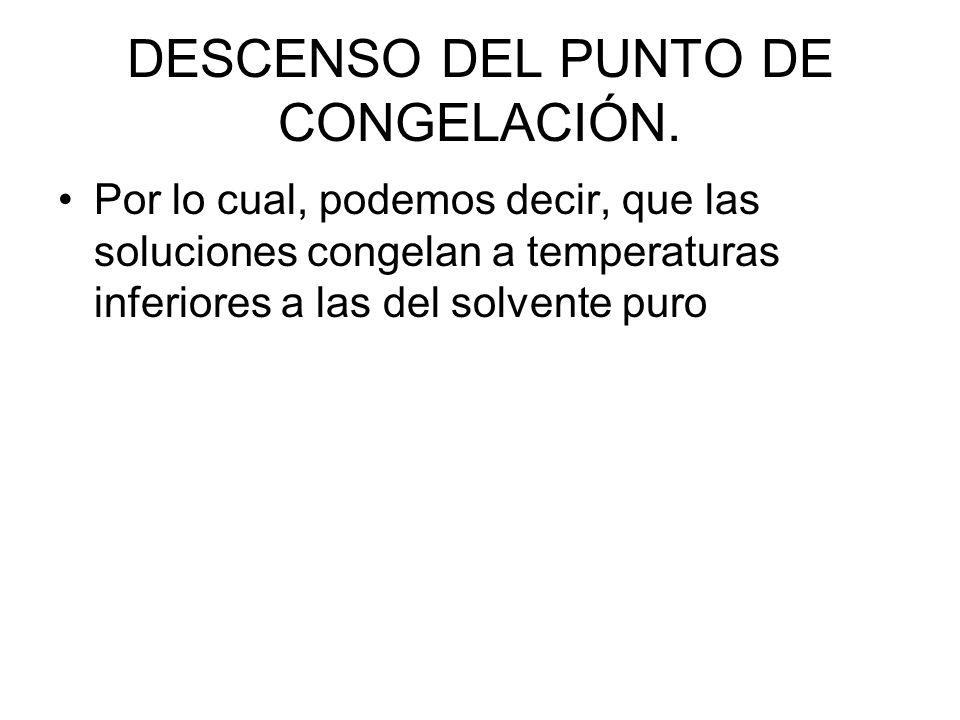 DESCENSO DEL PUNTO DE CONGELACIÓN.