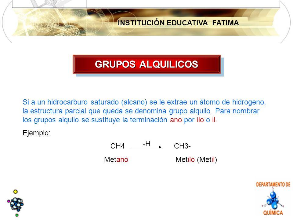 INSTITUCIÓN EDUCATIVA FATIMA GRUPOS ALQUILICOS Si a un hidrocarburo saturado (alcano) se le extrae un átomo de hidrogeno, la estructura parcial que queda se denomina grupo alquilo.