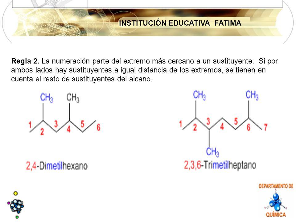 INSTITUCIÓN EDUCATIVA FATIMA Regla 2.