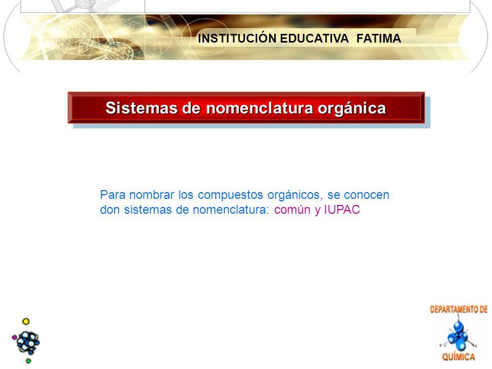 INSTITUCIÓN EDUCATIVA FATIMA Sistemas de nomenclatura orgánica Para nombrar los compuestos orgánicos, se conocen don sistemas de nomenclatura: común y IUPAC