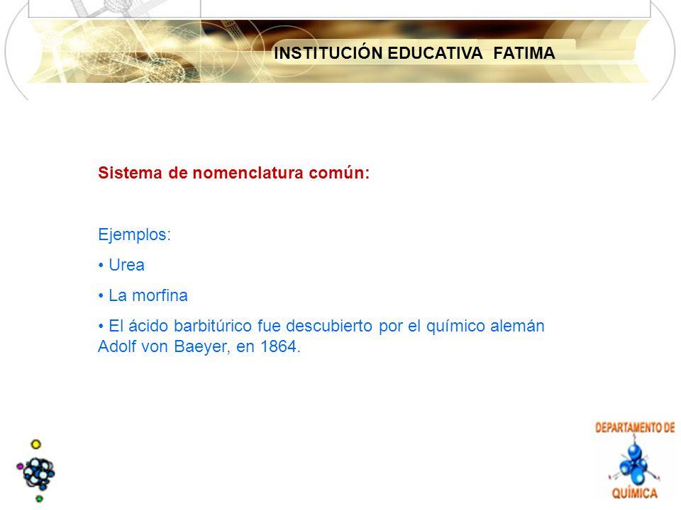INSTITUCIÓN EDUCATIVA FATIMA Regla 1.