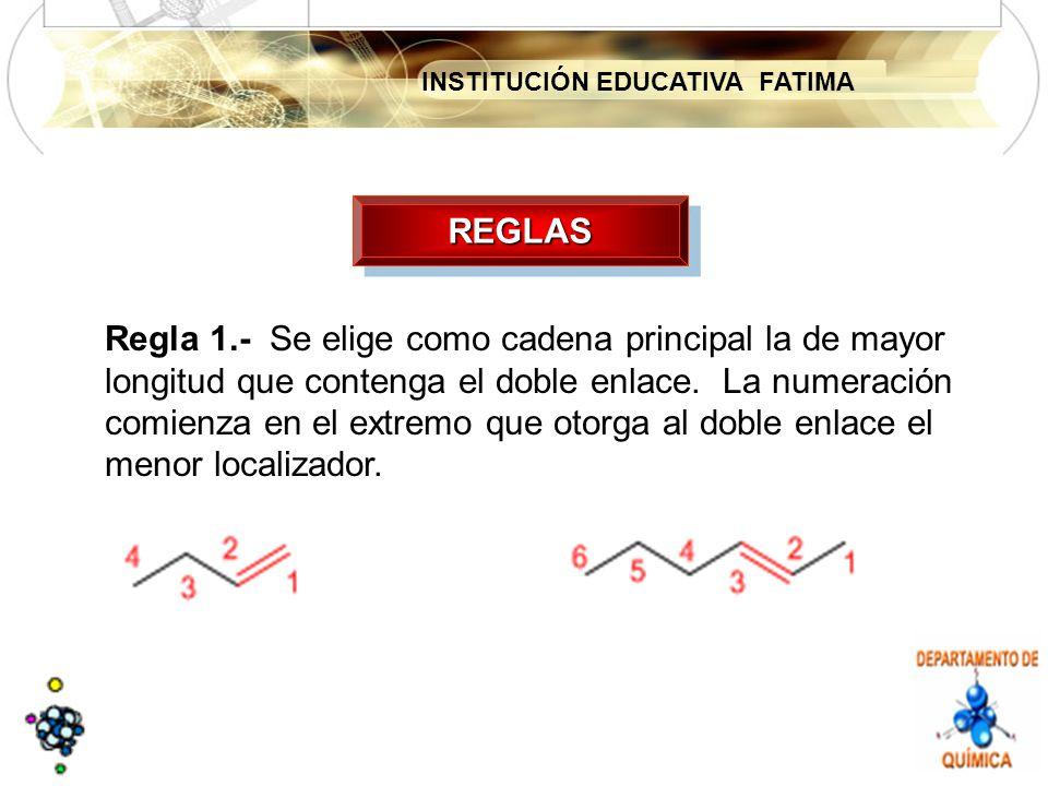 INSTITUCIÓN EDUCATIVA FATIMA REGLASREGLAS Regla 1.- Se elige como cadena principal la de mayor longitud que contenga el doble enlace.