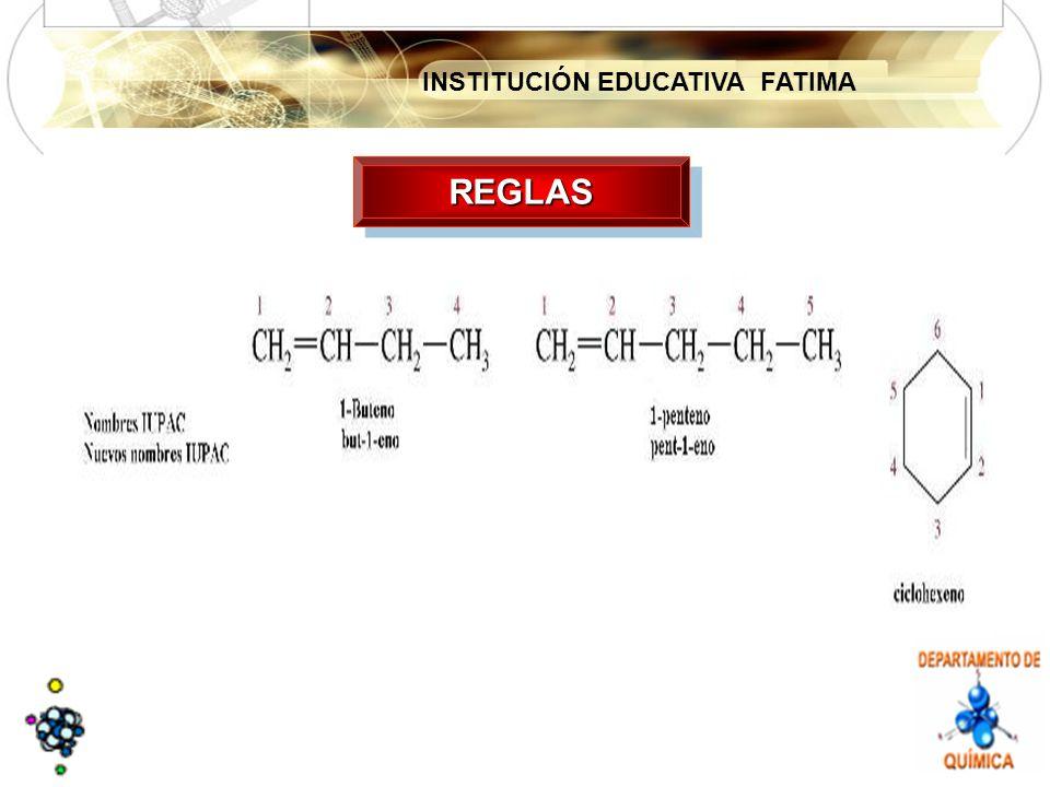 INSTITUCIÓN EDUCATIVA FATIMA REGLASREGLAS