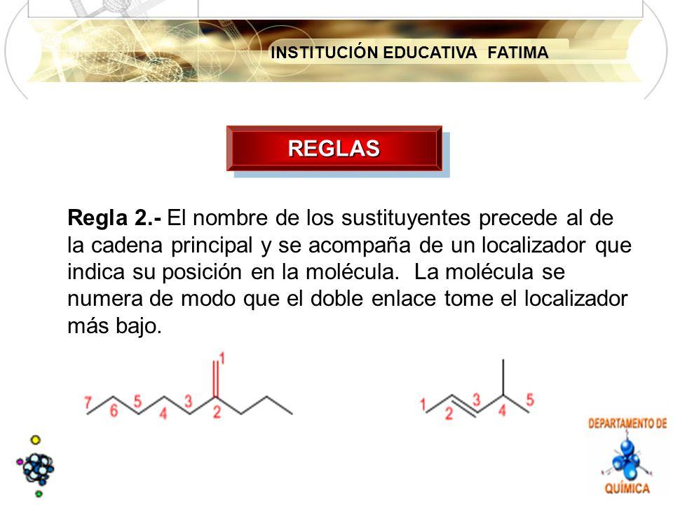 REGLASREGLAS Regla 2.- El nombre de los sustituyentes precede al de la cadena principal y se acompaña de un localizador que indica su posición en la molécula.