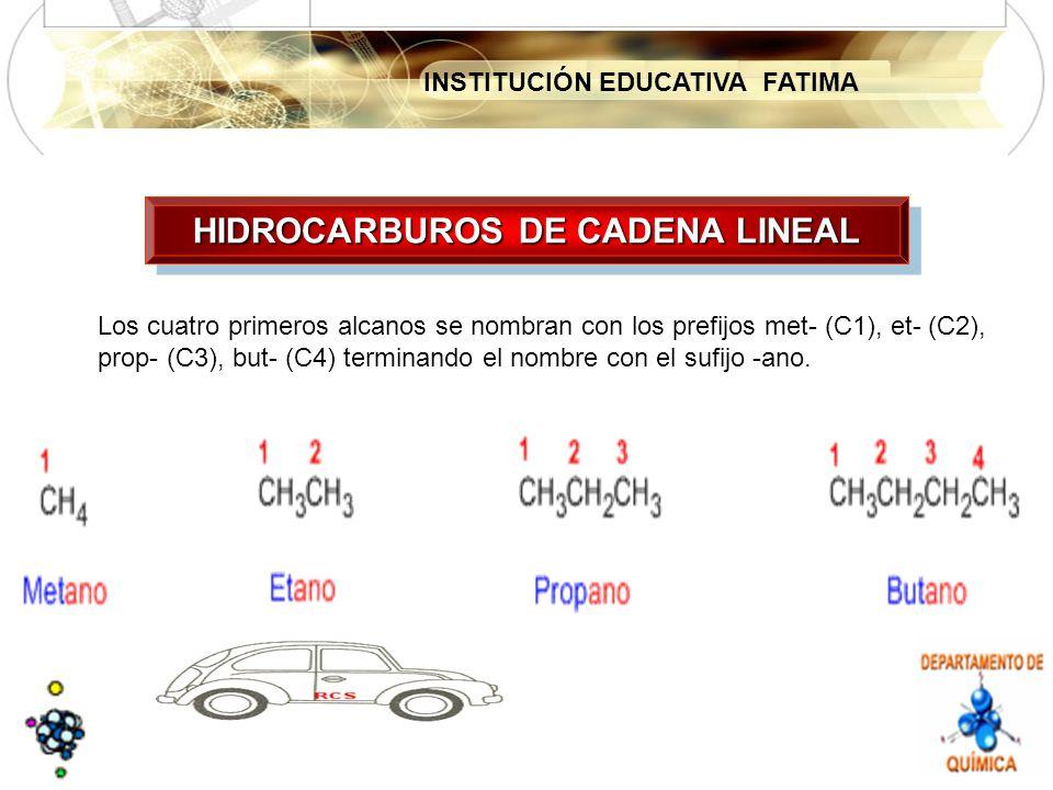 INSTITUCIÓN EDUCATIVA FATIMA HIDROCARBUROS DE CADENA LINEAL Los cuatro primeros alcanos se nombran con los prefijos met- (C1), et- (C2), prop- (C3), but- (C4) terminando el nombre con el sufijo -ano.