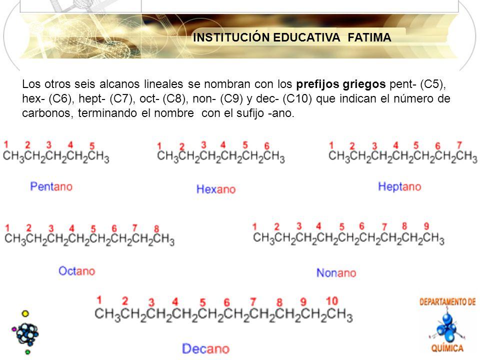 INSTITUCIÓN EDUCATIVA FATIMA Los otros seis alcanos lineales se nombran con los prefijos griegos pent- (C5), hex- (C6), hept- (C7), oct- (C8), non- (C9) y dec- (C10) que indican el número de carbonos, terminando el nombre con el sufijo -ano.