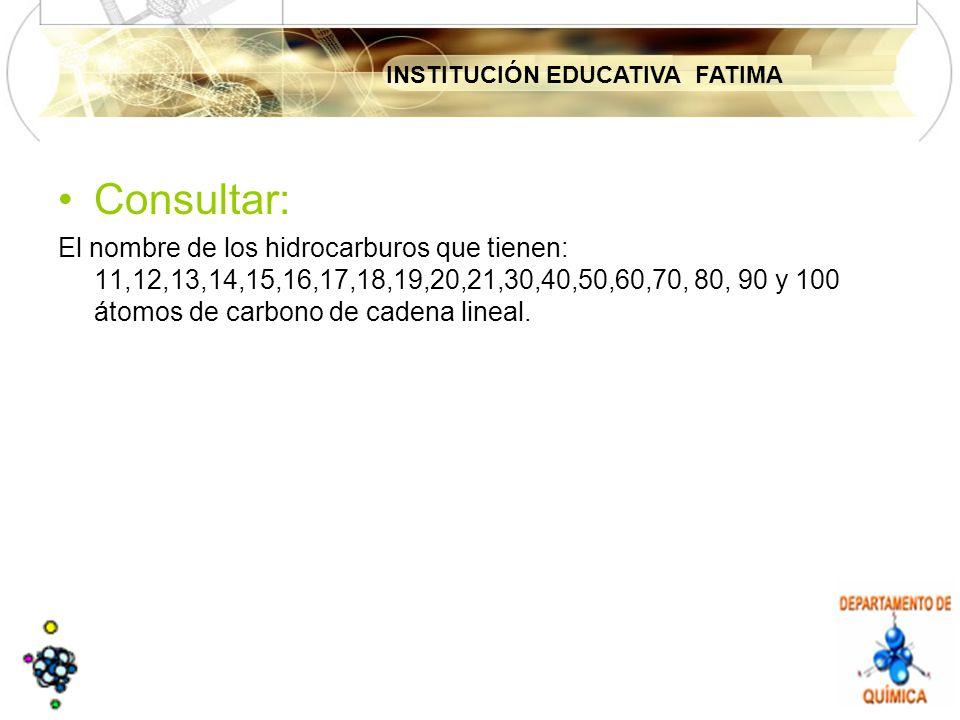 INSTITUCIÓN EDUCATIVA FATIMA Consultar: El nombre de los hidrocarburos que tienen: 11,12,13,14,15,16,17,18,19,20,21,30,40,50,60,70, 80, 90 y 100 átomos de carbono de cadena lineal.