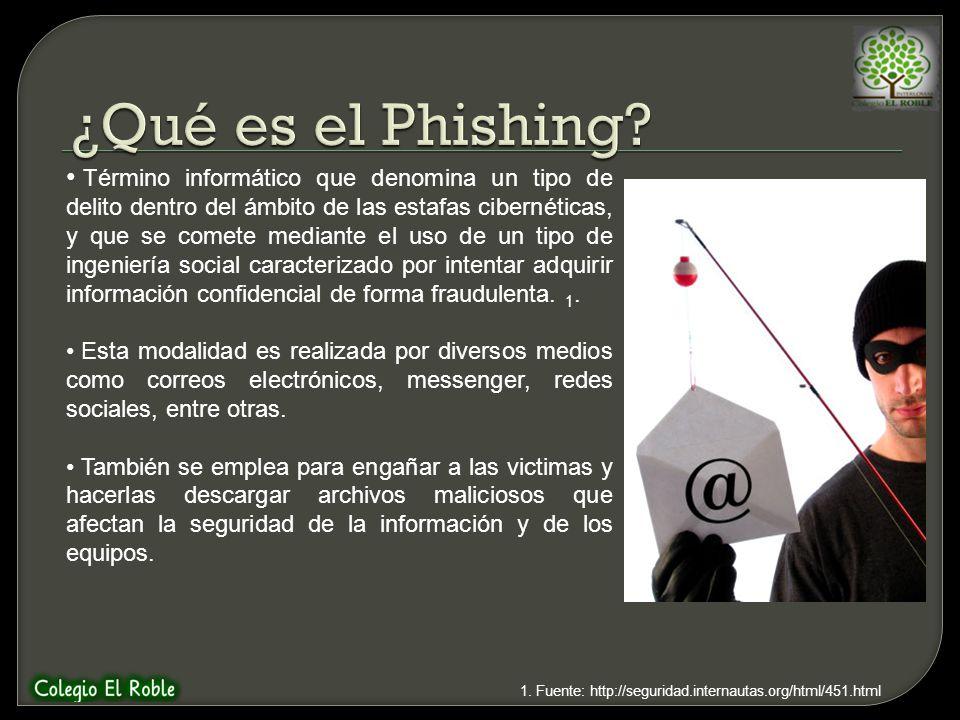 Cuando identifiquemos phishing en nuestros correos, debemos reportarlos como tal, seleccionando las opción Denunciar suplantación de identidad, que se desplega al dar clic sobre la pestaña que esta junto al botón responder.