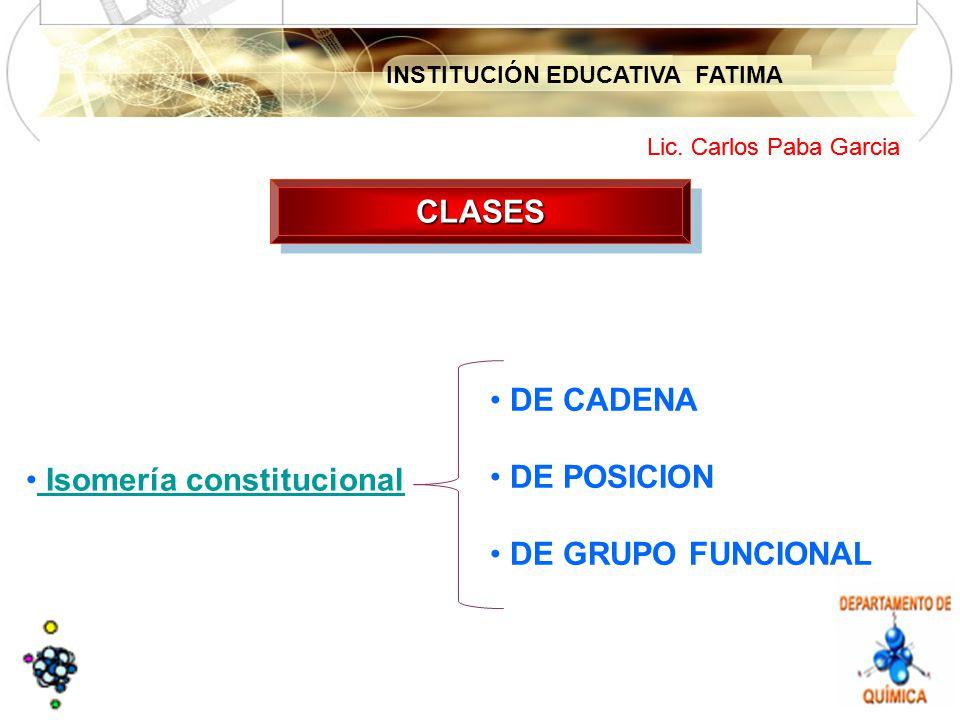 INSTITUCIÓN EDUCATIVA FATIMA Lic. Carlos Paba Garcia CLASESCLASES DE CADENA DE POSICION DE GRUPO FUNCIONAL Isomería constitucional Isomería constituci