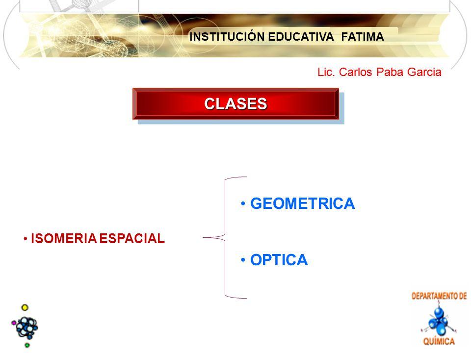 INSTITUCIÓN EDUCATIVA FATIMA Lic. Carlos Paba Garcia CLASESCLASES GEOMETRICA OPTICA ISOMERIA ESPACIAL