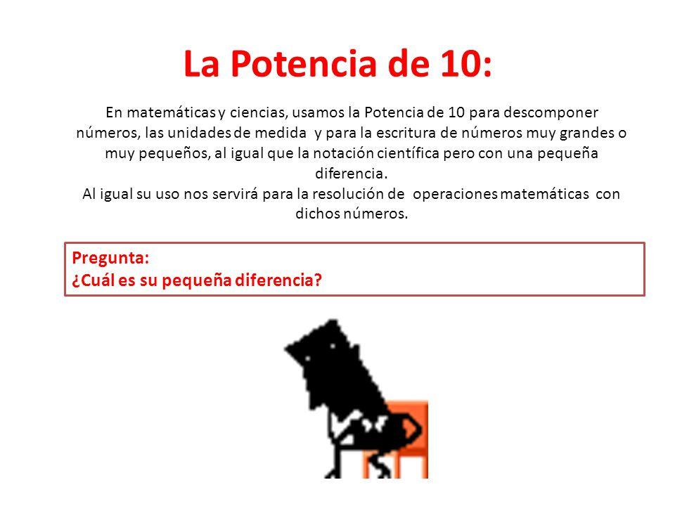 La Potencia de 10: En matemáticas y ciencias, usamos la Potencia de 10 para descomponer números, las unidades de medida y para la escritura de números