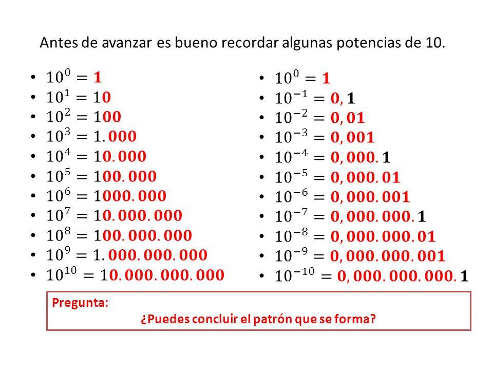 Antes de avanzar es bueno recordar algunas potencias de 10. Pregunta: ¿Puedes concluir el patrón que se forma?