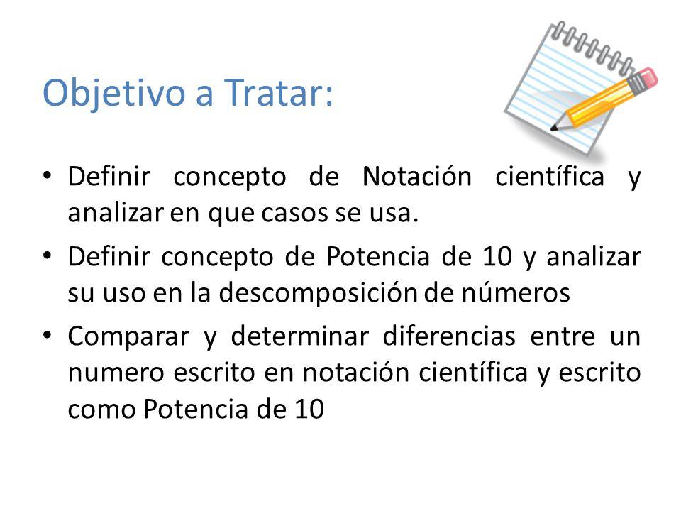 Objetivo a Tratar: Definir concepto de Notación científica y analizar en que casos se usa. Definir concepto de Potencia de 10 y analizar su uso en la