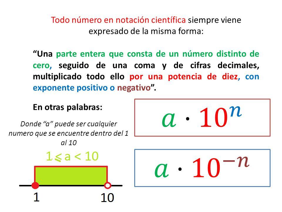 Todo número en notación científica siempre viene expresado de la misma forma: Una parte entera que consta de un número distinto de cero, seguido de un