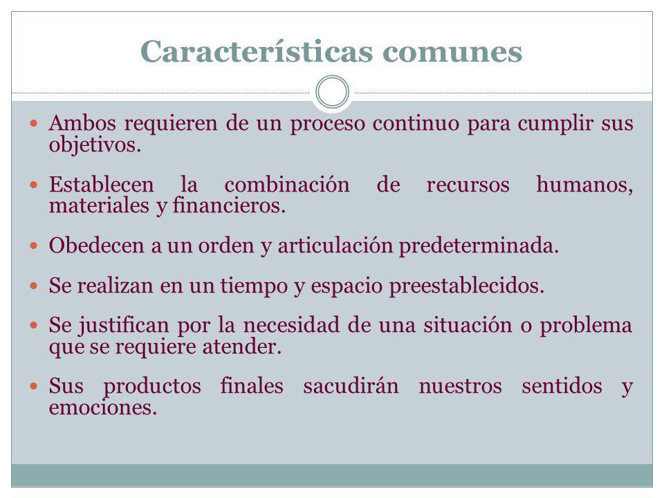 Características comunes Ambos requieren de un proceso continuo para cumplir sus objetivos. Establecen la combinación de recursos humanos, materiales y