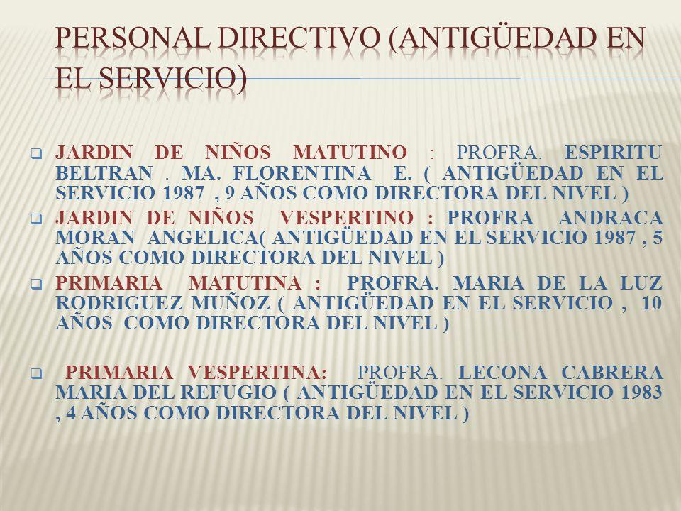 JARDIN DE NIÑOS MATUTINO : PROFRA. ESPIRITU BELTRAN. MA. FLORENTINA E. ( ANTIGÜEDAD EN EL SERVICIO 1987, 9 AÑOS COMO DIRECTORA DEL NIVEL ) JARDIN DE N