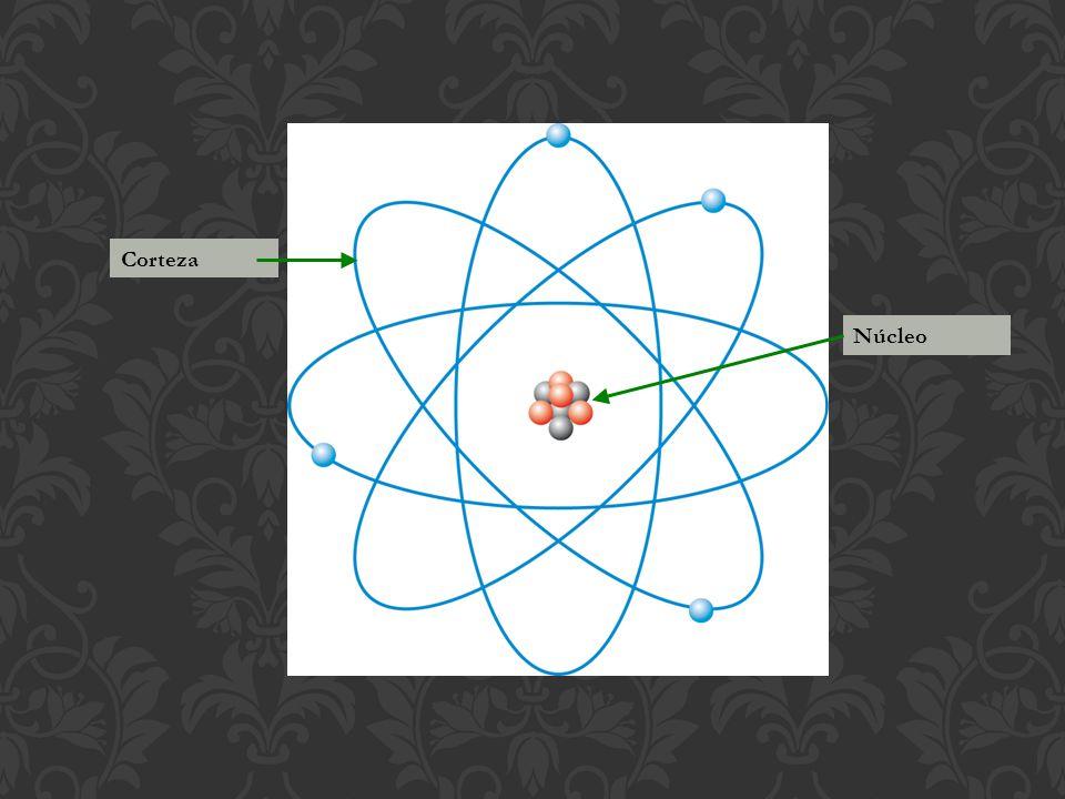 Ya sabemos que el átomo no es una partícula indivisible e inmutable, sino que tiene una estructura interna y que está compuesta por otras partículas m