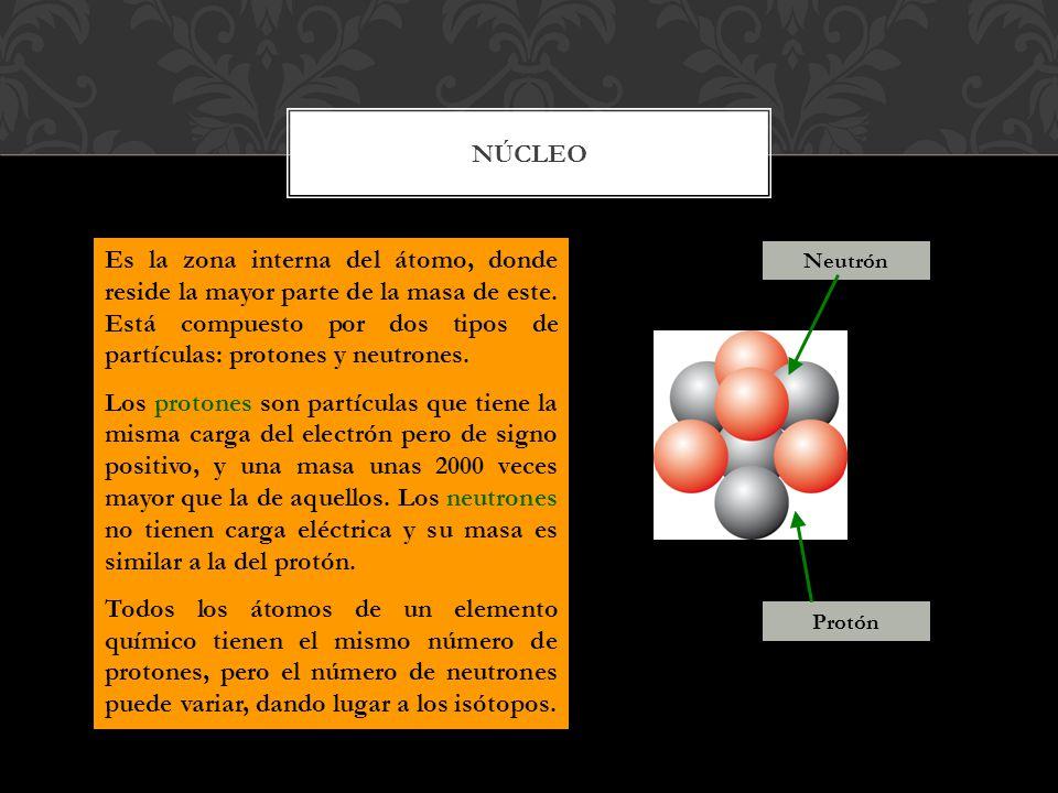 CORTEZA Es la zona externa del átomo, de diámetro unas 100000 veces mayor que el radio del núcleo. En ella se mueven los electrones, que son partícula