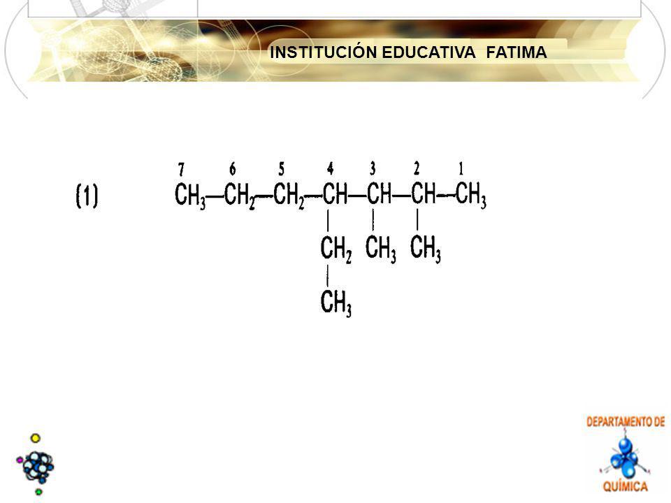 INSTITUCIÓN EDUCATIVA FATIMA