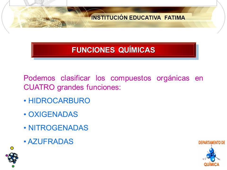 INSTITUCIÓN EDUCATIVA FATIMA FUNCIONES QUÍMICAS Podemos clasificar los compuestos orgánicas en CUATRO grandes funciones: HIDROCARBURO OXIGENADAS NITRO