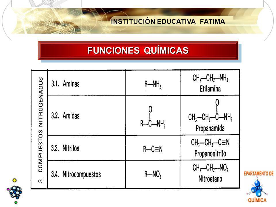 INSTITUCIÓN EDUCATIVA FATIMA FUNCIONES QUÍMICAS