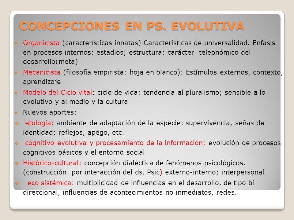CONCEPCIONES EN PS.