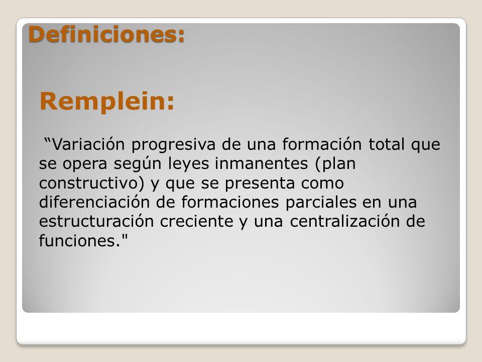 Definiciones: Remplein: Variación progresiva de una formación total que se opera según leyes inmanentes (plan constructivo) y que se presenta como dif