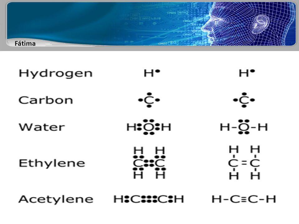 EjerciciosEjercicios Identifica que tipo de formula se muestran en los siguientes compuestos: