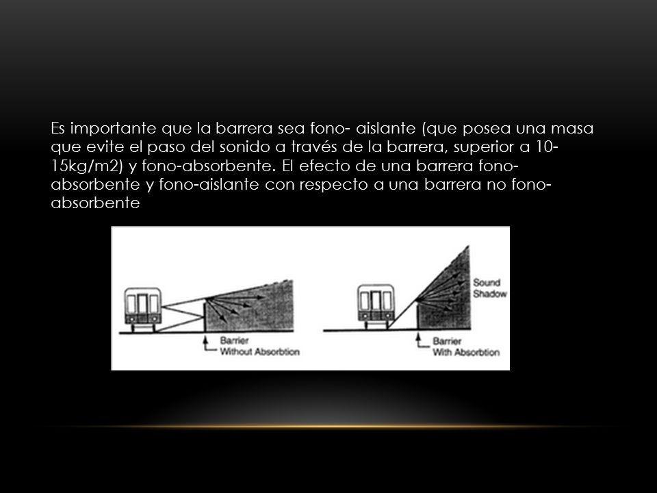 BARRERA VIAL: SE PUEDE NOTAR COMO LA EFICACIA DE LA BARRERA DEPENDE DE LA POSICIÓN RECIPROCA DE LA FUENTE Y EL RECEPTOR; SI LA BARRERA ES CAPAZ DE BLOQUEAR EL TRAYECTO DIRECTO ENTRE LA FUENTE Y EL RECEPTOR, LA BARRERAS ES EFICAZ, VICEVERSA LA BARRERA TENDRÍA UN EFECTO MÍNIMO.