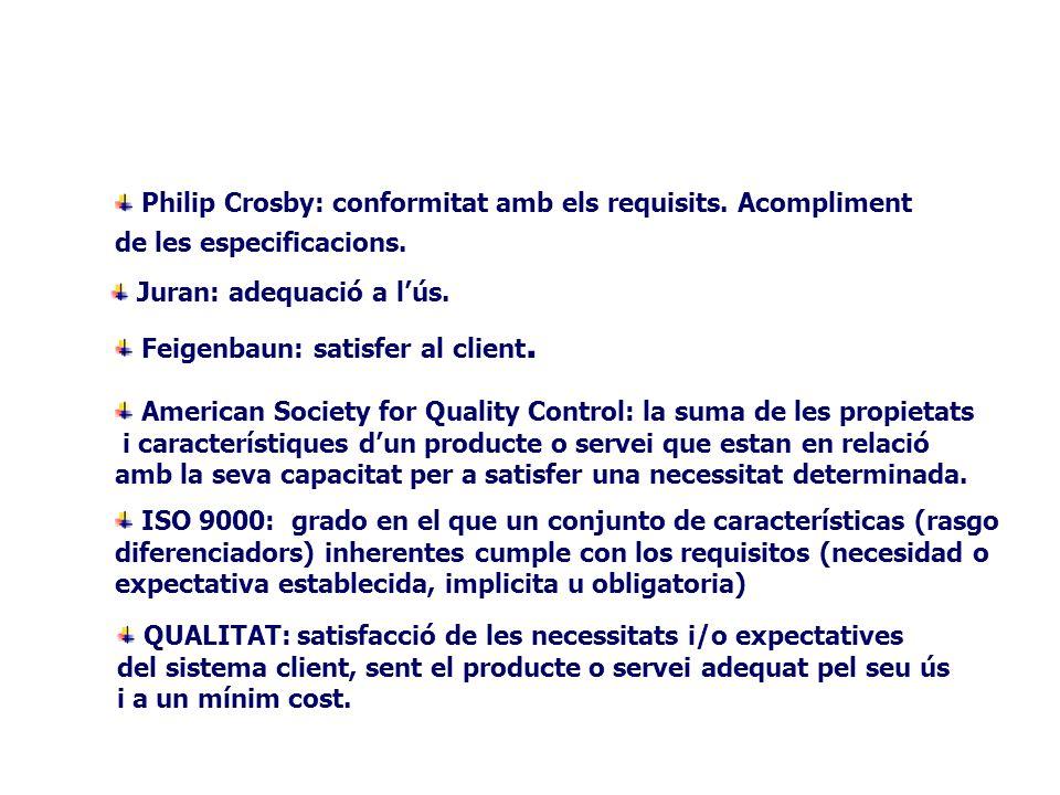 Philip Crosby: conformitat amb els requisits.Acompliment de les especificacions.
