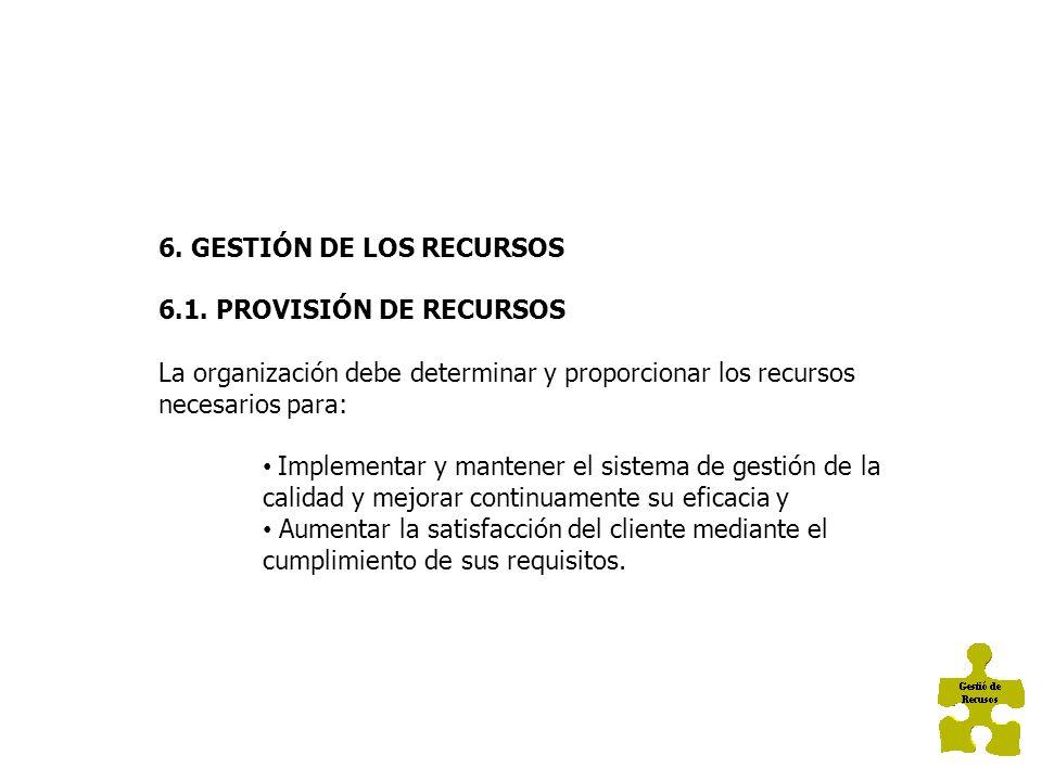 GESTIÓN DE LOS RECURSOS 6.1 Suministro de recursos 6.2 Recursos Humanos 6.3 Infraestructura 6.4 Ambiente de trabajo Generalidades Competencia, toma de conciencia y formación